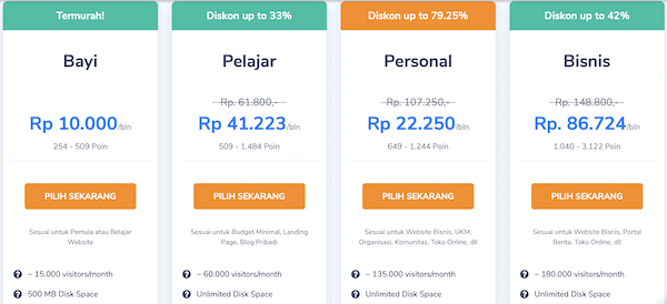 Paket unlimited hosting niagahoster